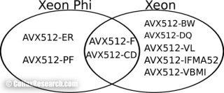 avx instruction set download
