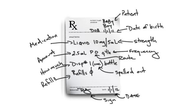 prednisone 20 mg dosage instructions