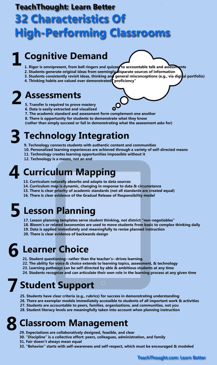 what is instructional management in the classroom