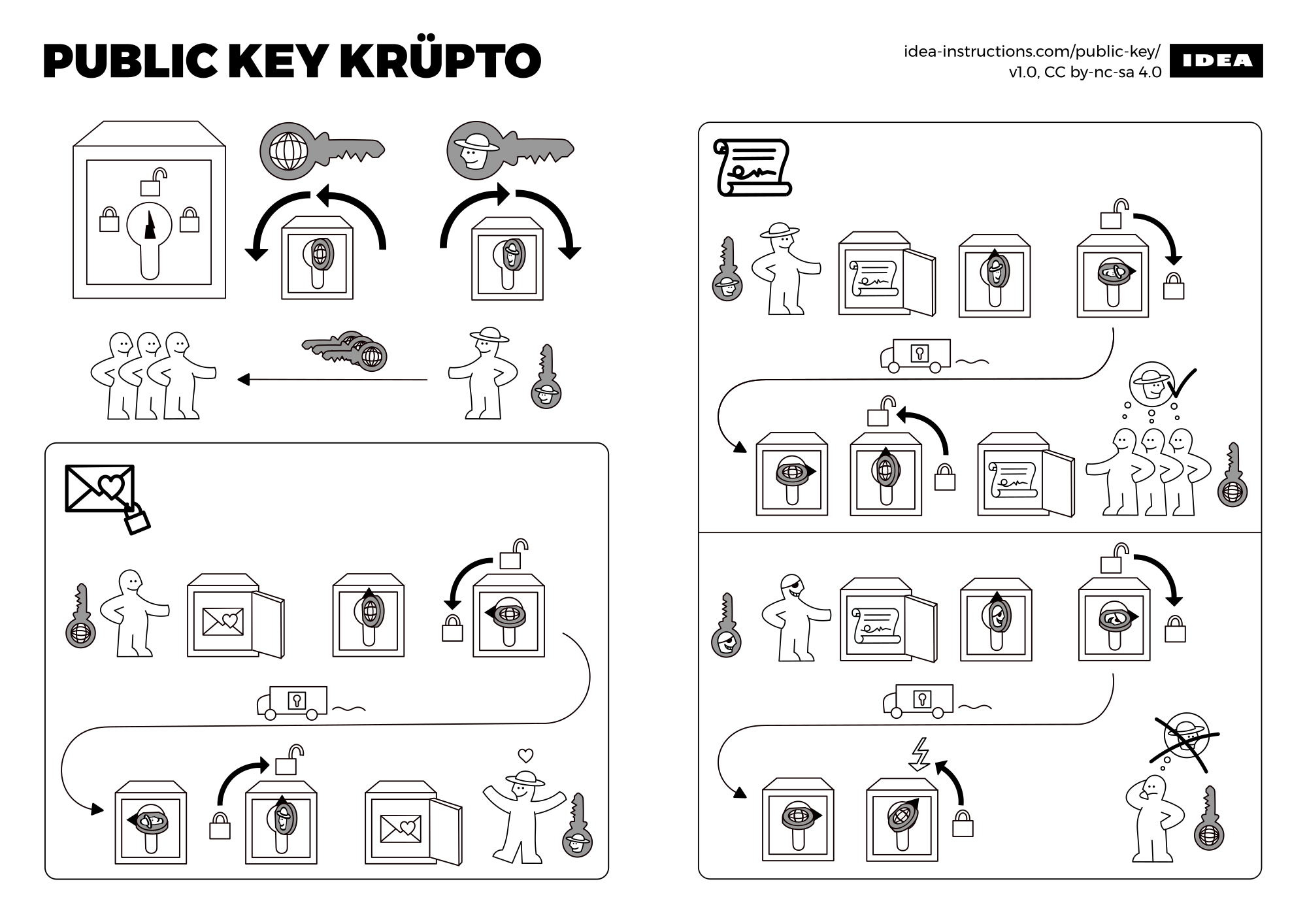 ikea assembly instructions australia