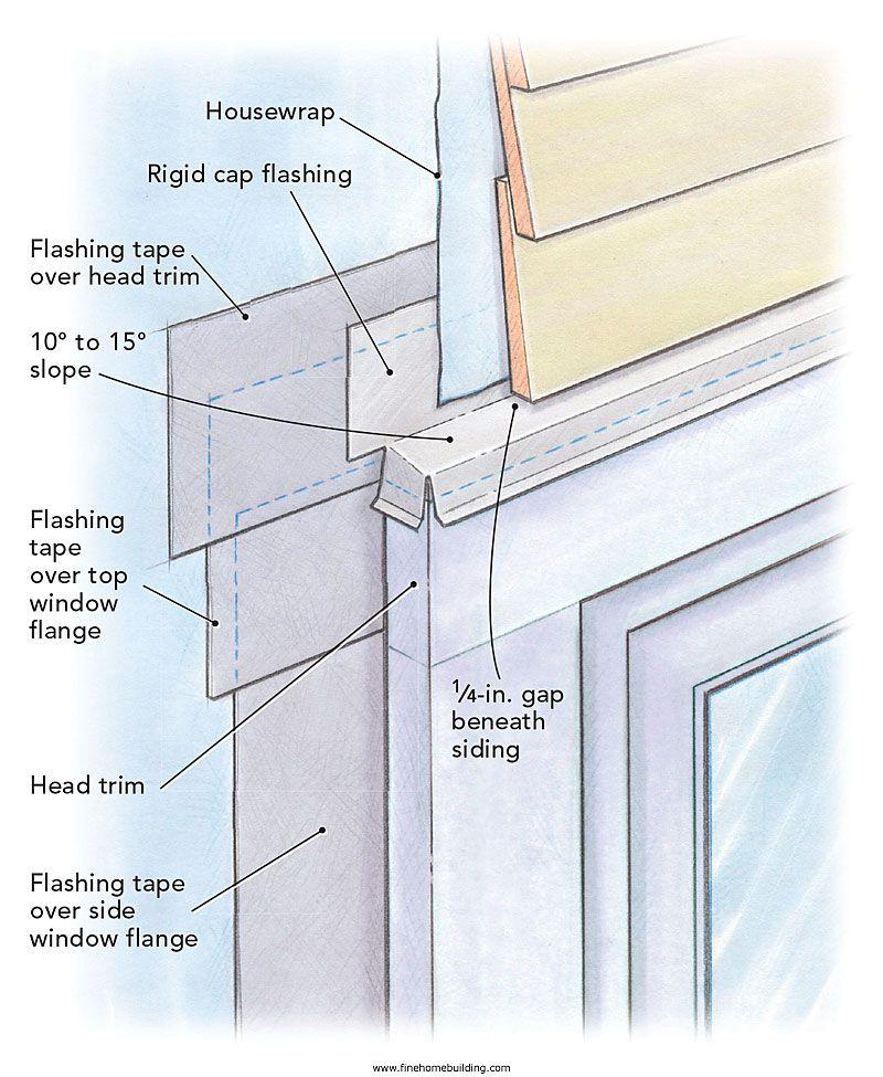 window flashing installation instructions