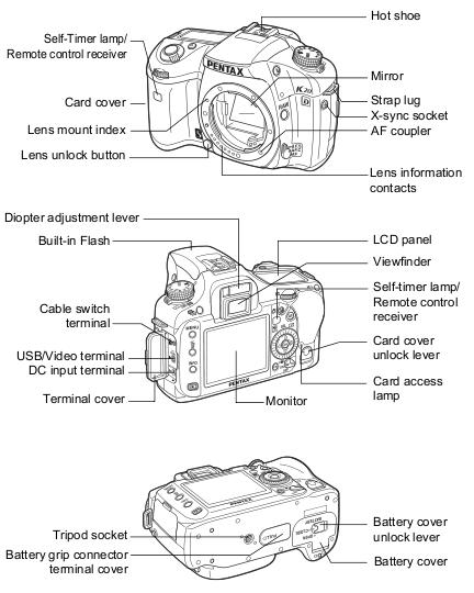 canon lens instruction manual
