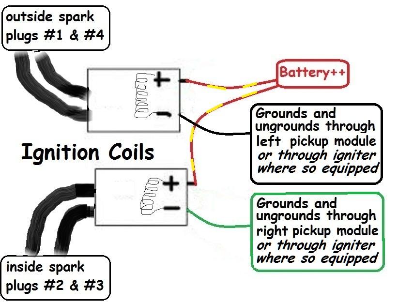mega fire ignition module instructions