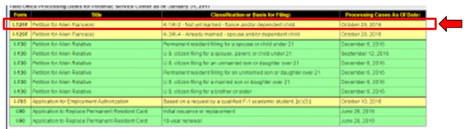 uscis form i 134 affidavit of support instructions